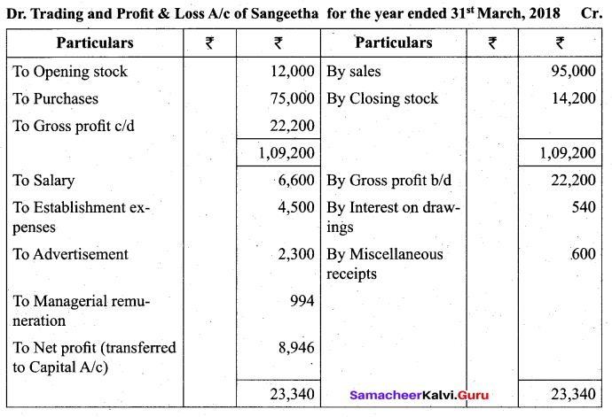 Tamil Nadu 11th Accountancy Model Question Paper 3 English Medium - 29