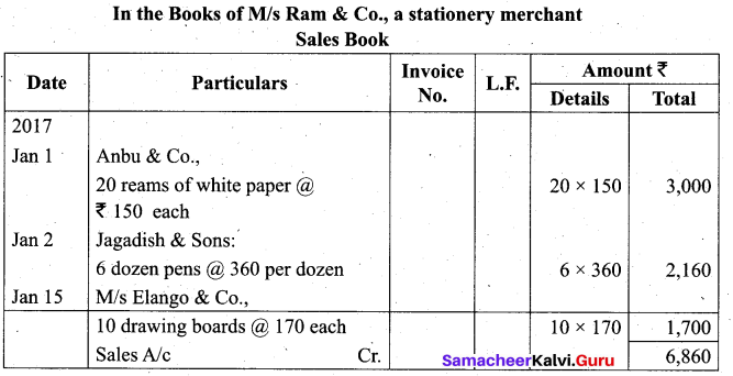 Tamil Nadu 11th Accountancy Model Question Paper 3 English Medium - 4