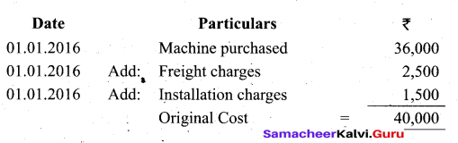 Tamil Nadu 11th Accountancy Model Question Paper 3 English Medium - 9