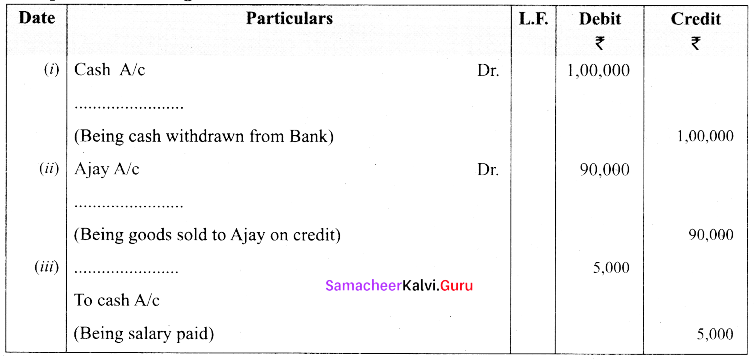Tamil Nadu 11th Accountancy Previous Year Question Paper June 2019 English Medium 11