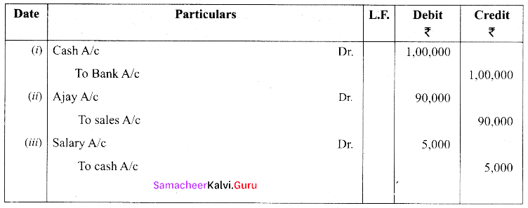 Tamil Nadu 11th Accountancy Previous Year Question Paper June 2019 English Medium 12