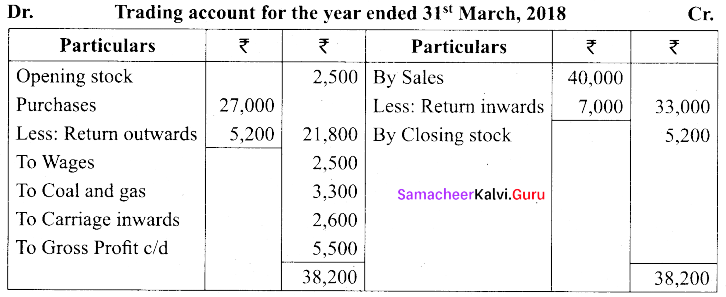 Tamil Nadu 11th Accountancy Previous Year Question Paper June 2019 English Medium 19