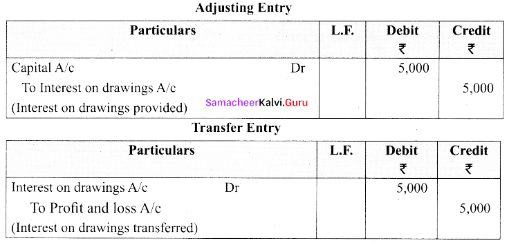Tamil Nadu 11th Accountancy Previous Year Question Paper June 2019 English Medium 20