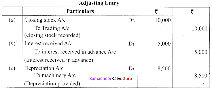 Tamil Nadu 11th Accountancy Previous Year Question Paper June 2019 English Medium 21