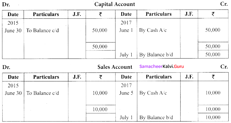 Tamil Nadu 11th Accountancy Previous Year Question Paper June 2019 English Medium 27