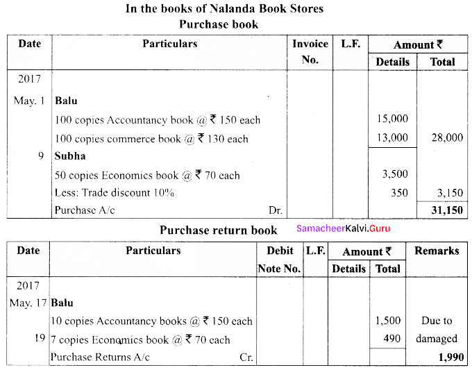 Tamil Nadu 11th Accountancy Previous Year Question Paper June 2019 English Medium 33