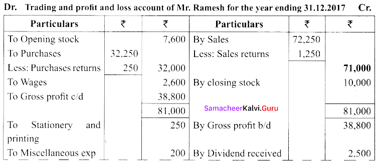 Tamil Nadu 11th Accountancy Previous Year Question Paper June 2019 English Medium 38