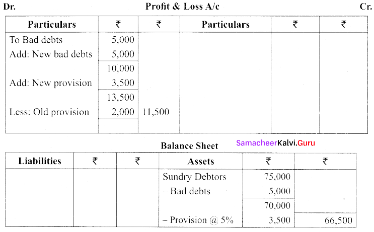 Tamil Nadu 11th Accountancy Previous Year Question Paper June 2019 English Medium 43