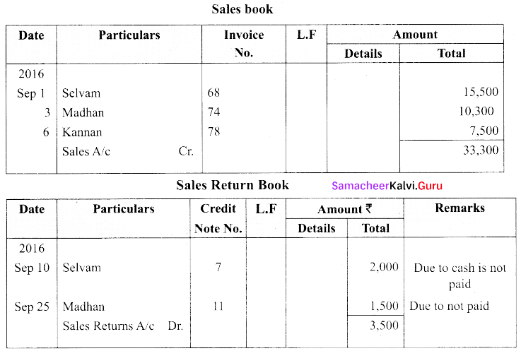 Tamil Nadu 11th Accountancy Previous Year Question Paper June 2019 English Medium 45