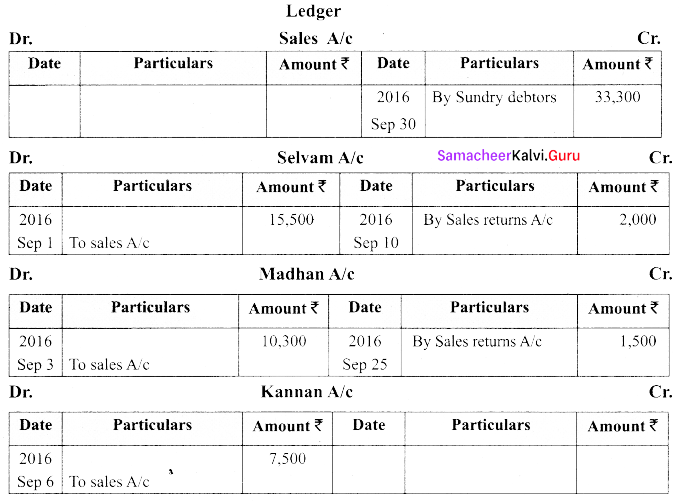 Tamil Nadu 11th Accountancy Previous Year Question Paper June 2019 English Medium 46