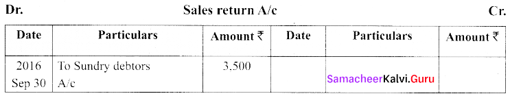 Tamil Nadu 11th Accountancy Previous Year Question Paper June 2019 English Medium 47