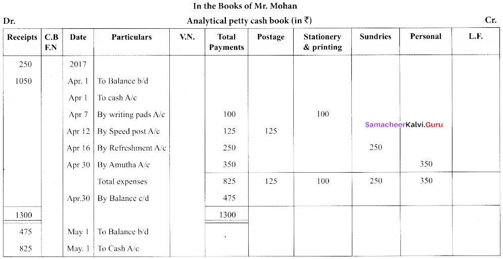 Tamil Nadu 11th Accountancy Previous Year Question Paper March 2019 English Medium 10