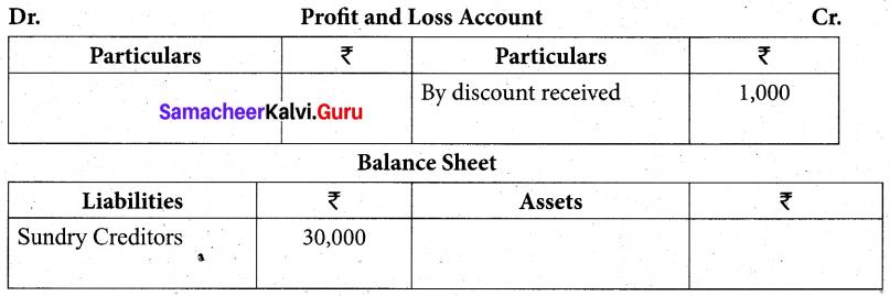 Tamil Nadu 11th Accountancy Previous Year Question Paper March 2019 English Medium 13