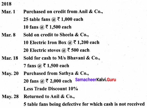 Tamil Nadu 11th Accountancy Previous Year Question Paper March 2019 English Medium 15