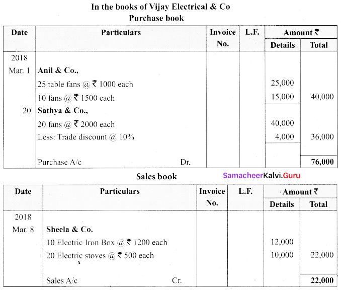 Tamil Nadu 11th Accountancy Previous Year Question Paper March 2019 English Medium 16