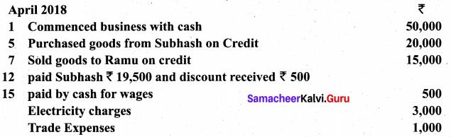 Tamil Nadu 11th Accountancy Previous Year Question Paper March 2019 English Medium 18