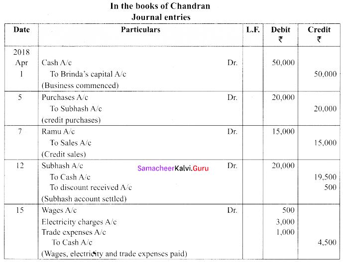 Tamil Nadu 11th Accountancy Previous Year Question Paper March 2019 English Medium 19