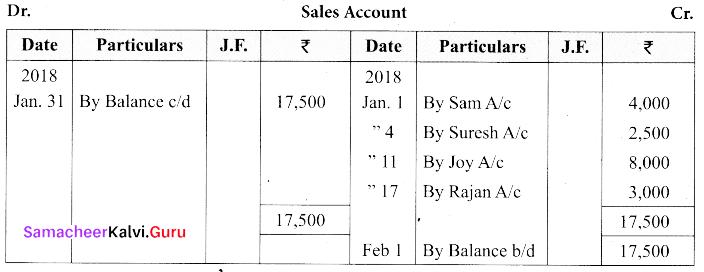 Tamil Nadu 11th Accountancy Previous Year Question Paper March 2019 English Medium 2