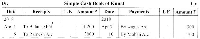 Tamil Nadu 11th Accountancy Previous Year Question Paper March 2019 English Medium 23