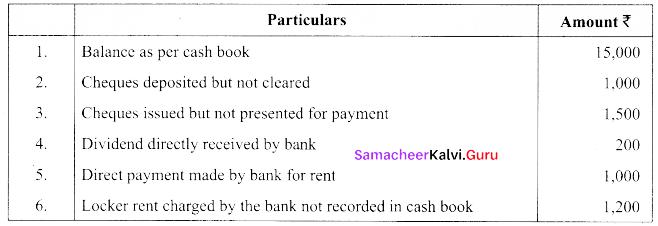 Tamil Nadu 11th Accountancy Previous Year Question Paper March 2019 English Medium 25