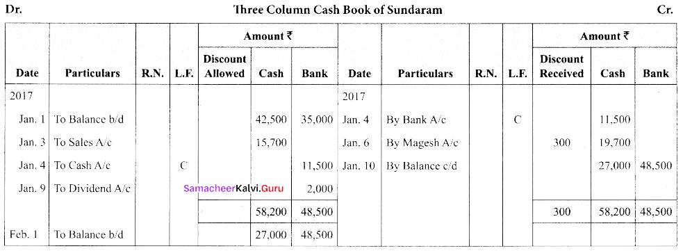 Tamil Nadu 11th Accountancy Previous Year Question Paper March 2019 English Medium 28