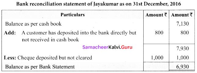 Tamil Nadu 11th Accountancy Previous Year Question Paper March 2019 English Medium 3