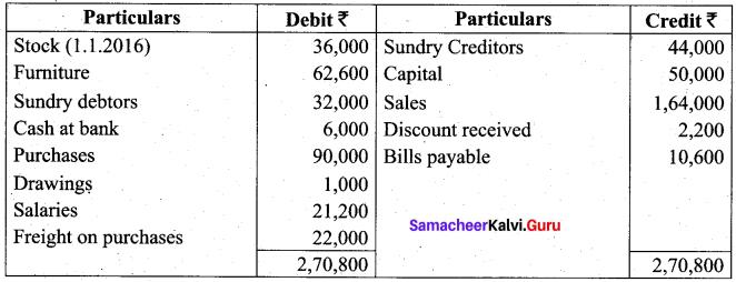 Tamil Nadu 11th Accountancy Previous Year Question Paper March 2019 English Medium 32