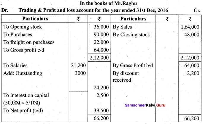 Tamil Nadu 11th Accountancy Previous Year Question Paper March 2019 English Medium 33