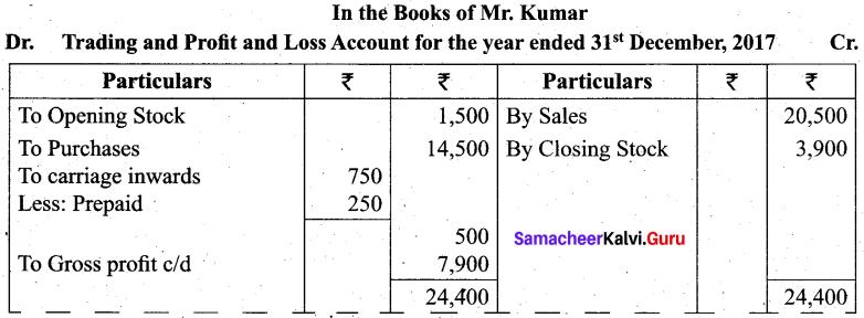 Tamil Nadu 11th Accountancy Previous Year Question Paper March 2019 English Medium 40