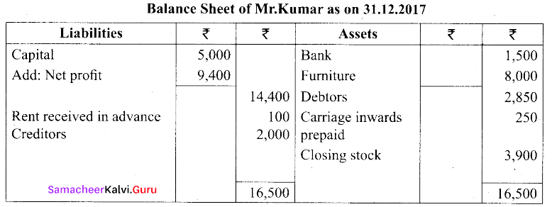 Tamil Nadu 11th Accountancy Previous Year Question Paper March 2019 English Medium 42