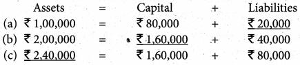 Tamil Nadu 11th Accountancy Previous Year Question Paper March 2019 English Medium 43