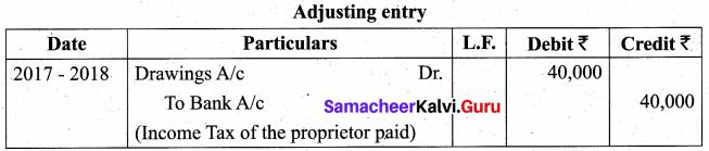 Tamil Nadu 11th Accountancy Previous Year Question Paper March 2019 English Medium 5