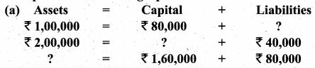 Tamil Nadu 11th Accountancy Previous Year Question Paper March 2019 English Medium 6