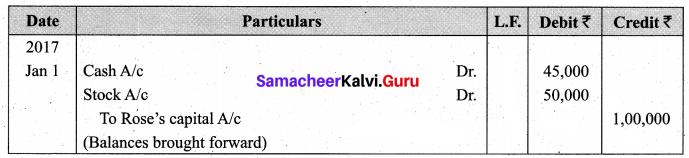 Tamil Nadu 11th Accountancy Previous Year Question Paper March 2019 English Medium 7