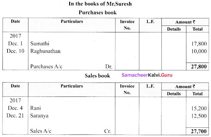 Tamil Nadu 11th Accountancy Previous Year Question Paper March 2019 English Medium 9
