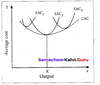 Tamil Nadu 11th Economics Model Question Paper 4 English Medium - 9
