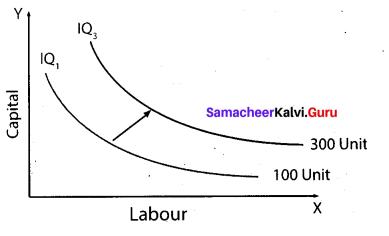 Tamil Nadu 11th Economics Model Question Paper 5 English Medium - 10