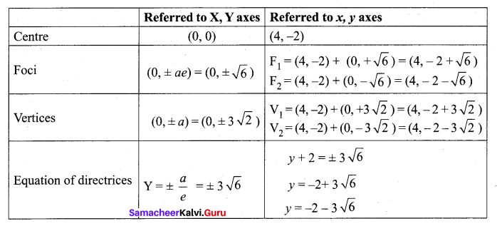 Tamil Nadu 12th Maths Model Question Paper 1 English Medium - 38