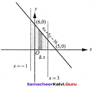 Tamil Nadu 12th Maths Model Question Paper 3 English Medium - 25