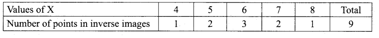 Tamil Nadu 12th Maths Model Question Paper 3 English Medium - 27
