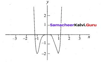 Tamil Nadu 12th Maths Model Question Paper 3 English Medium - 41