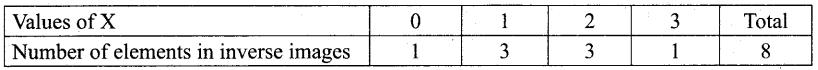 Tamil Nadu 12th Maths Model Question Paper 4 English Medium - 14
