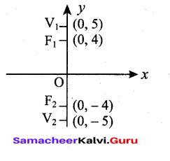 Tamil Nadu 12th Maths Model Question Paper 4 English Medium - 19