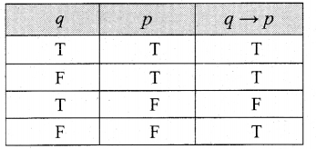 Tamil Nadu 12th Maths Model Question Paper 4 English Medium - 26