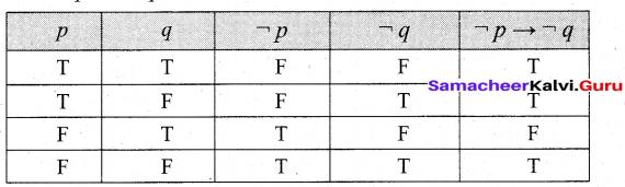 Tamil Nadu 12th Maths Model Question Paper 4 English Medium - 27
