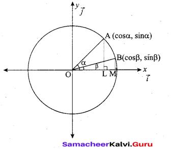 Tamil Nadu 12th Maths Model Question Paper 4 English Medium - 43