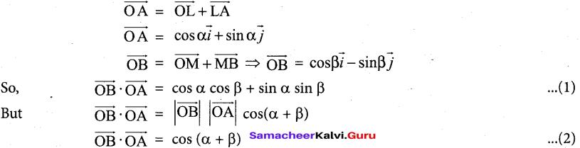 Tamil Nadu 12th Maths Model Question Paper 4 English Medium - 44