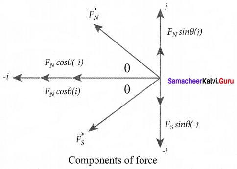 Tamil Nadu 12th Physics Model Question Paper 1 English Medium - 13
