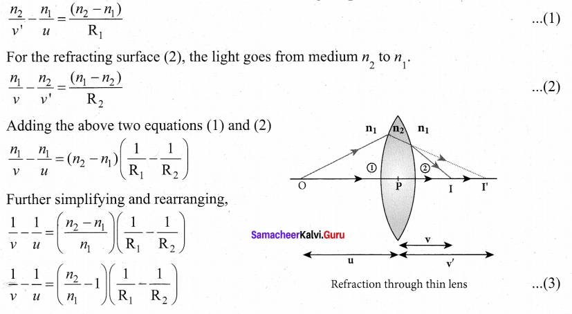 Tamil Nadu 12th Physics Model Question Paper 1 English Medium - 19