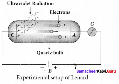 Tamil Nadu 12th Physics Model Question Paper 1 English Medium - 23